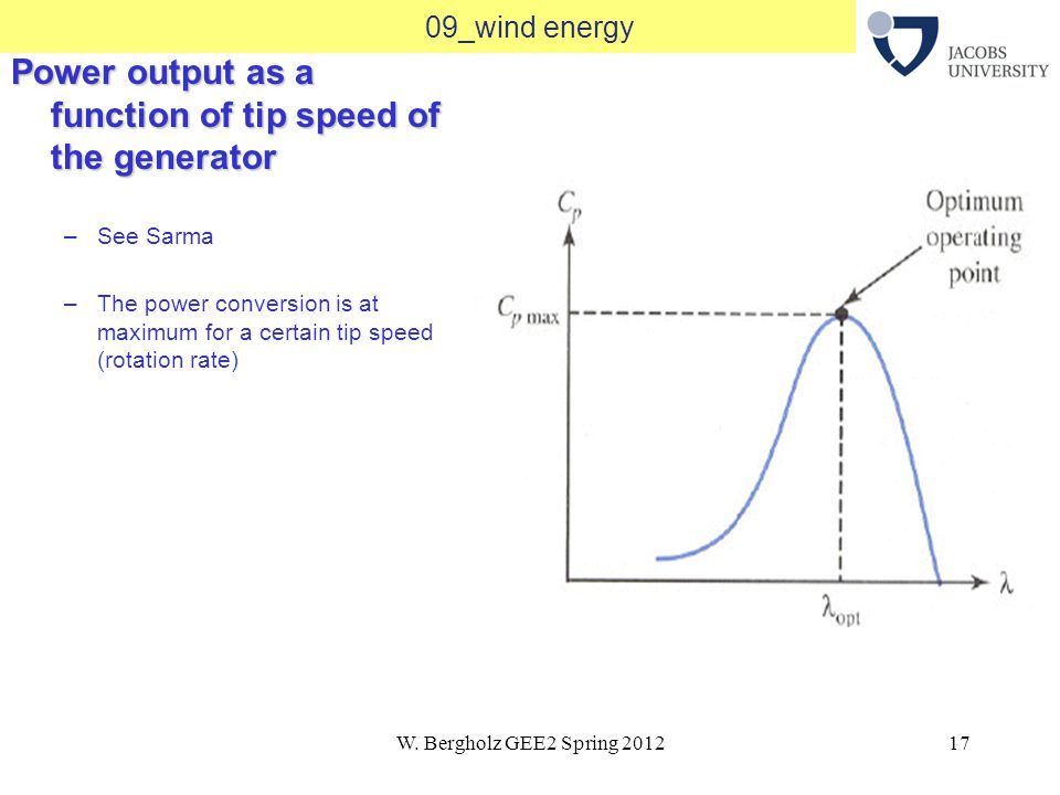 W. Bergholz GEE2 Spring 201217 09_wind energy Power output as a function of tip speed of the generator –See Sarma –The power conversion is at maximum