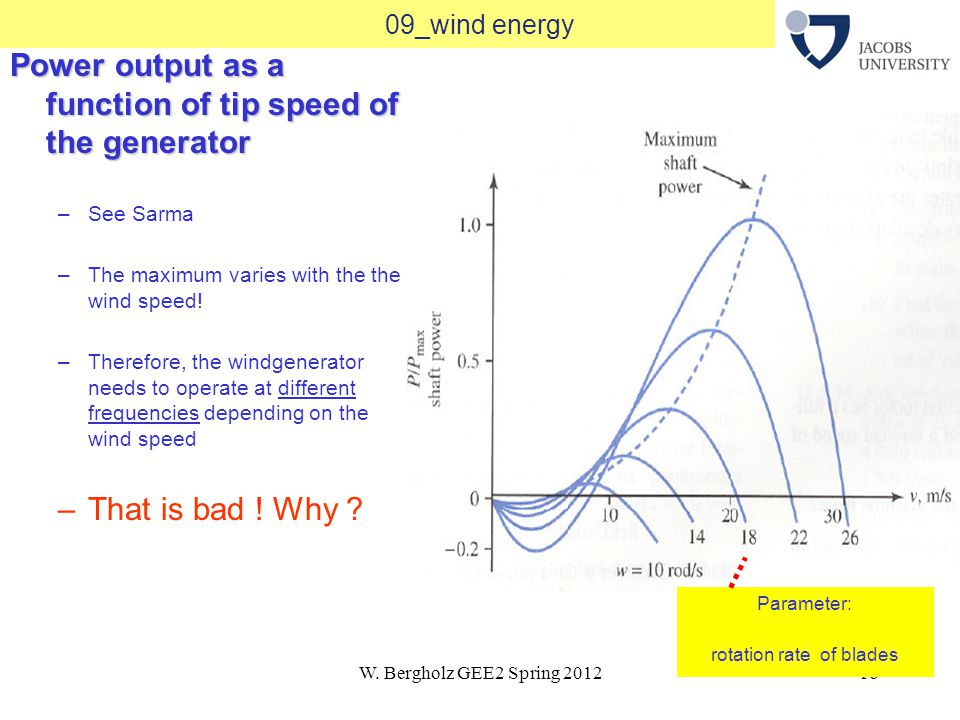 W. Bergholz GEE2 Spring 201218 09_wind energy Power output as a function of tip speed of the generator –See Sarma –The maximum varies with the the win