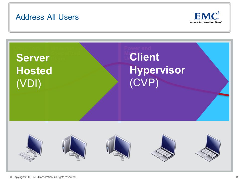 18 © Copyright 2009 EMC Corporation. All rights reserved. Address All Users Basic Task Workers Moderate and Specialized Users Power and Mobile Users C