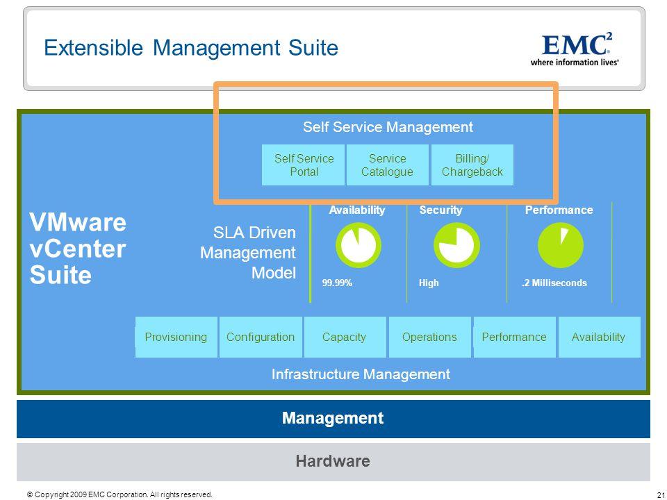 21 © Copyright 2009 EMC Corporation. All rights reserved. Extensible Management Suite Management Hardware VMware vCenter Suite SLA Driven Management M