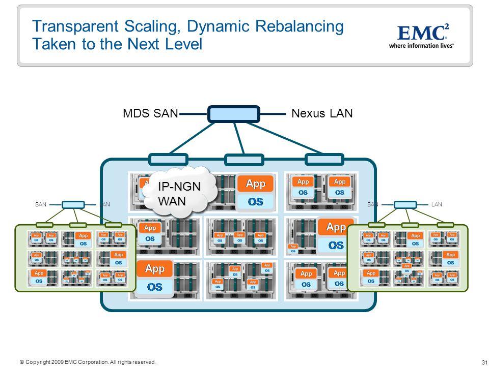 31 © Copyright 2009 EMC Corporation. All rights reserved. Transparent Scaling, Dynamic Rebalancing Taken to the Next Level MDS SANNexus LAN IP-NGNWAN
