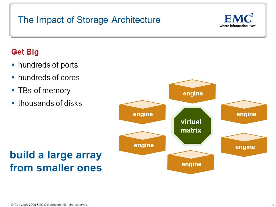36 © Copyright 2009 EMC Corporation. All rights reserved. The Impact of Storage Architecture Get Big  hundreds of ports  hundreds of cores  TBs of