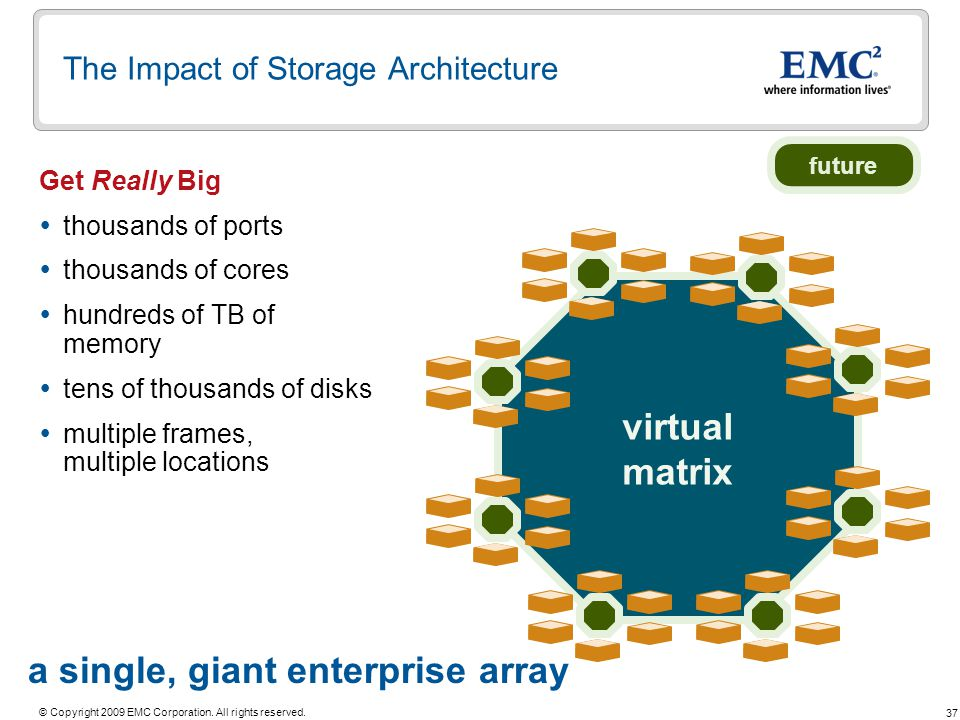 37 © Copyright 2009 EMC Corporation. All rights reserved. The Impact of Storage Architecture Get Really Big  thousands of ports  thousands of cores