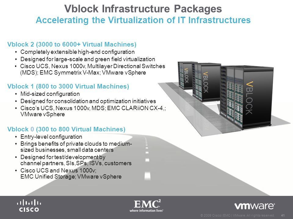 41 © 2009 Cisco | EMC | VMware. All rights reserved. Vblock Infrastructure Packages Accelerating the Virtualization of IT Infrastructures Vblock 2 (30