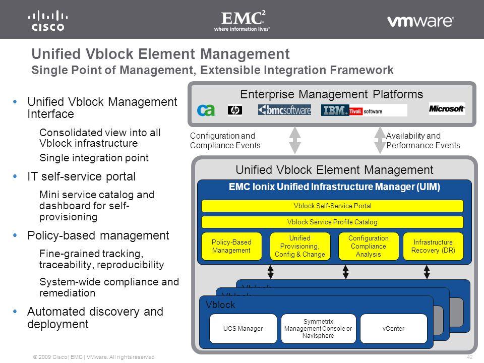 42 © 2009 Cisco | EMC | VMware. All rights reserved. Unified Vblock Element Management Vblock vCenterUCS Manager Symmetrix Management Console or Navis