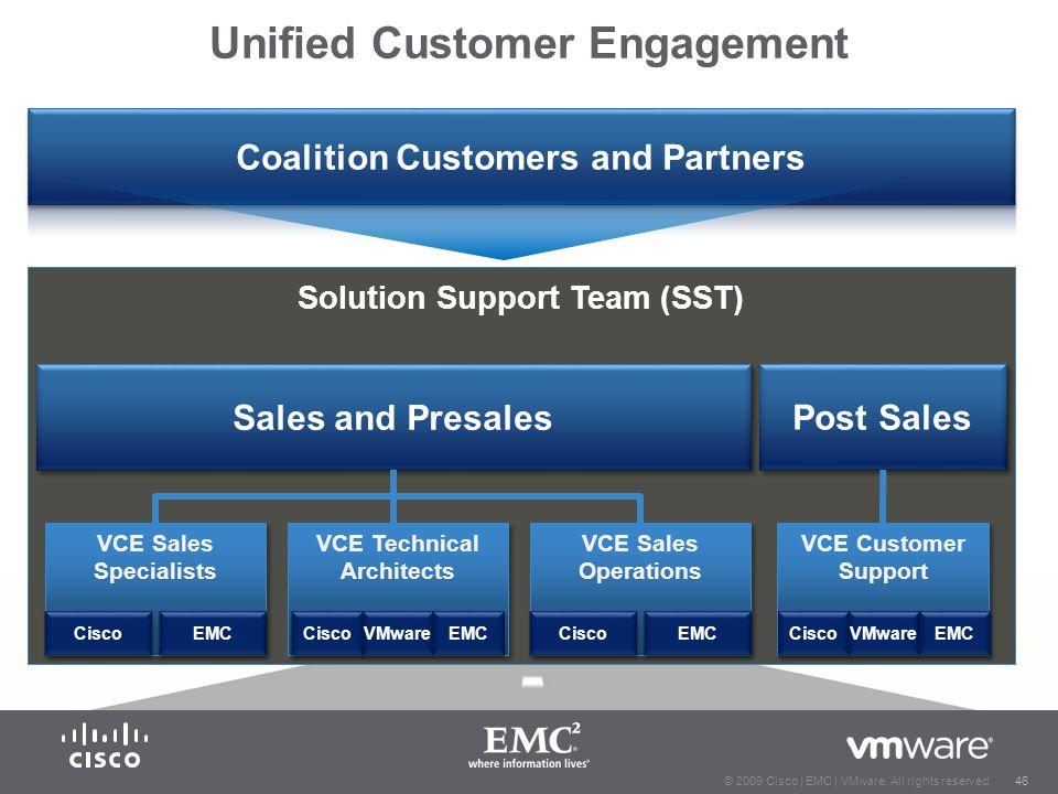 46 © 2009 Cisco | EMC | VMware. All rights reserved.