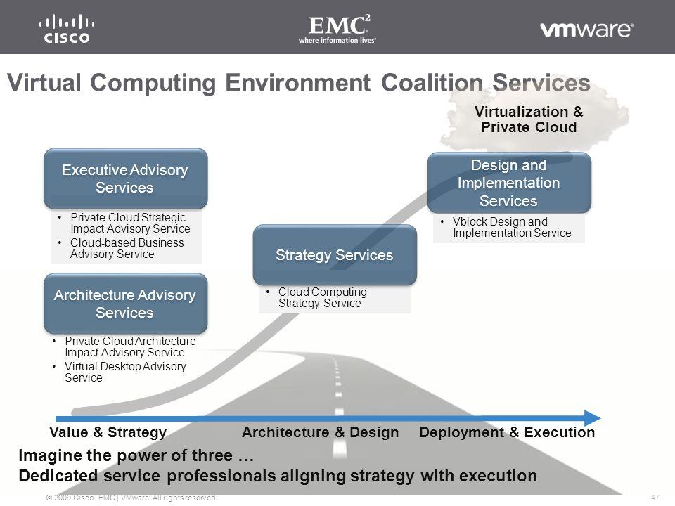 47 © 2009 Cisco | EMC | VMware. All rights reserved.