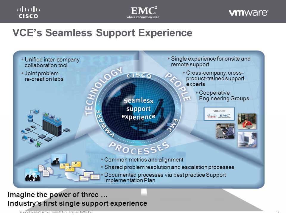 48 © 2009 Cisco | EMC | VMware. All rights reserved. VCE's Seamless Support Experience  Single experience for onsite and remote support  Common metr