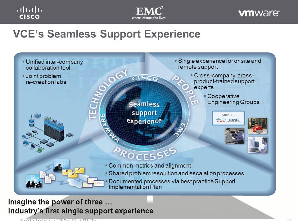 48 © 2009 Cisco | EMC | VMware. All rights reserved.