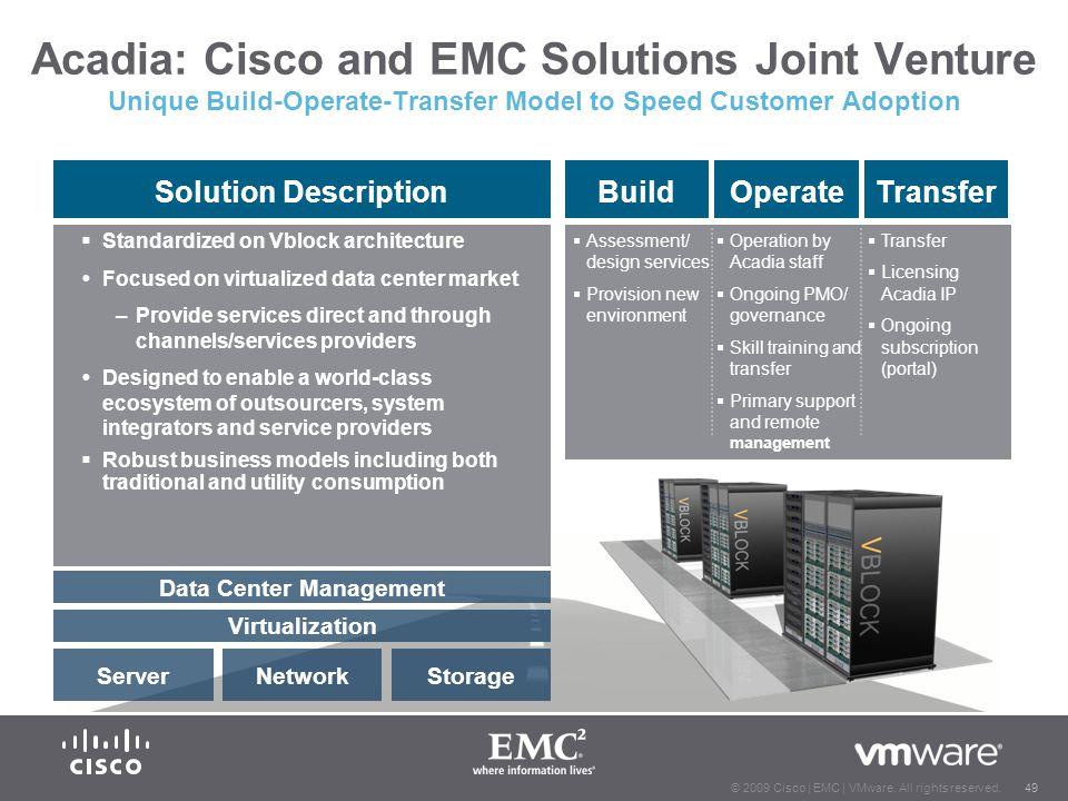 49 © 2009 Cisco | EMC | VMware. All rights reserved.