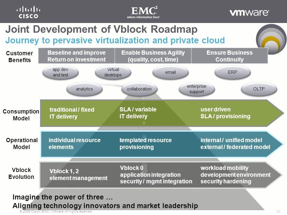 50 © 2009 Cisco | EMC | VMware. All rights reserved.