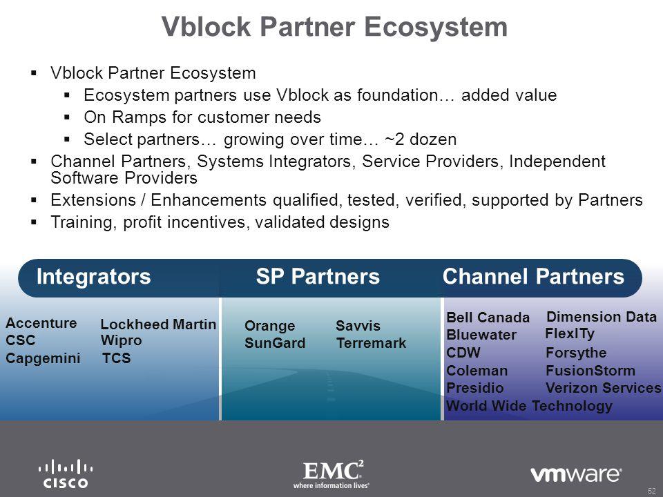52 © 2009 Cisco | EMC | VMware. All rights reserved.