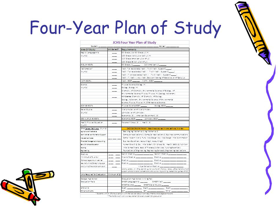 Four-Year Plan of Study
