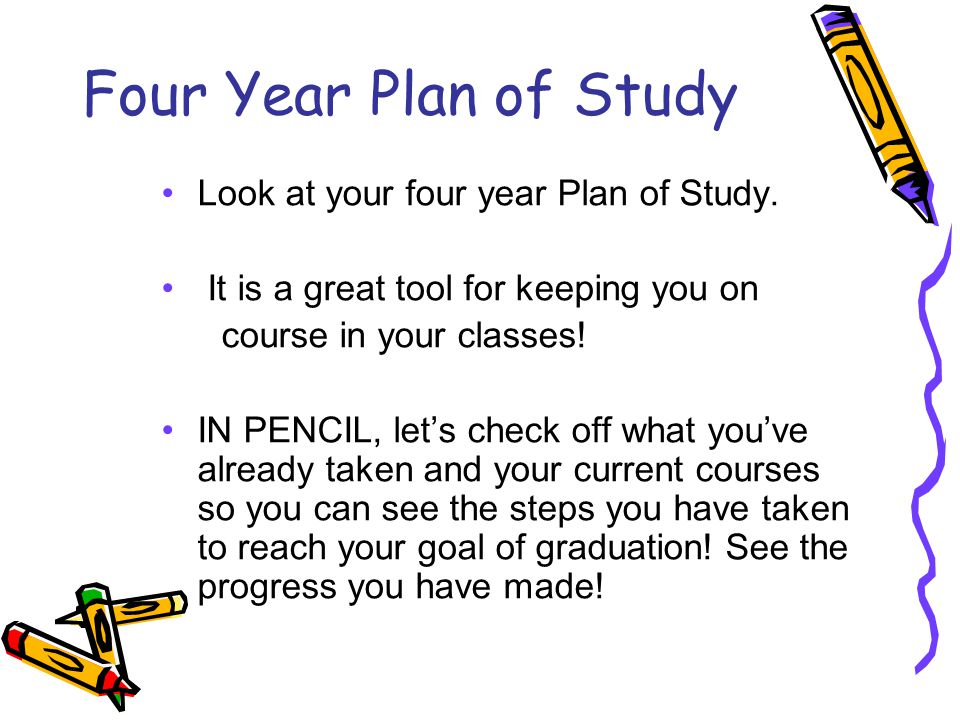 Four Year Plan of Study Look at your four year Plan of Study.