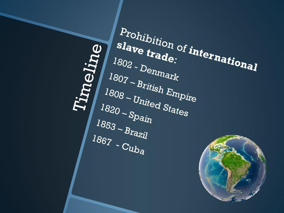 Timeline Prohibition of international slave trade: 1802 - Denmark 1807 – British Empire 1808 – United States 1820 – Spain 1853 – Brazil 1867 - Cuba