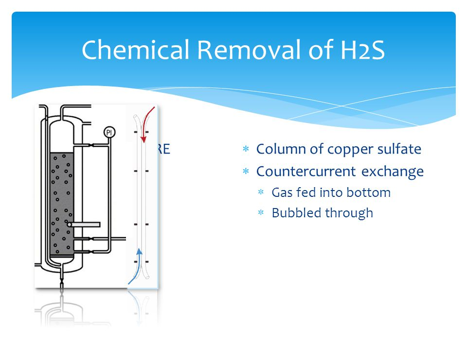 Chemical Removal of H2S  ADD IMAGE HERE  Column of copper sulfate  Countercurrent exchange  Gas fed into bottom  Bubbled through