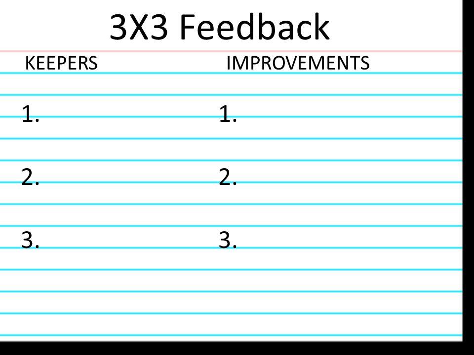 KEEPERSIMPROVEMENTS 1. 2. 3. 1. 2. 3. 3X3 Feedback
