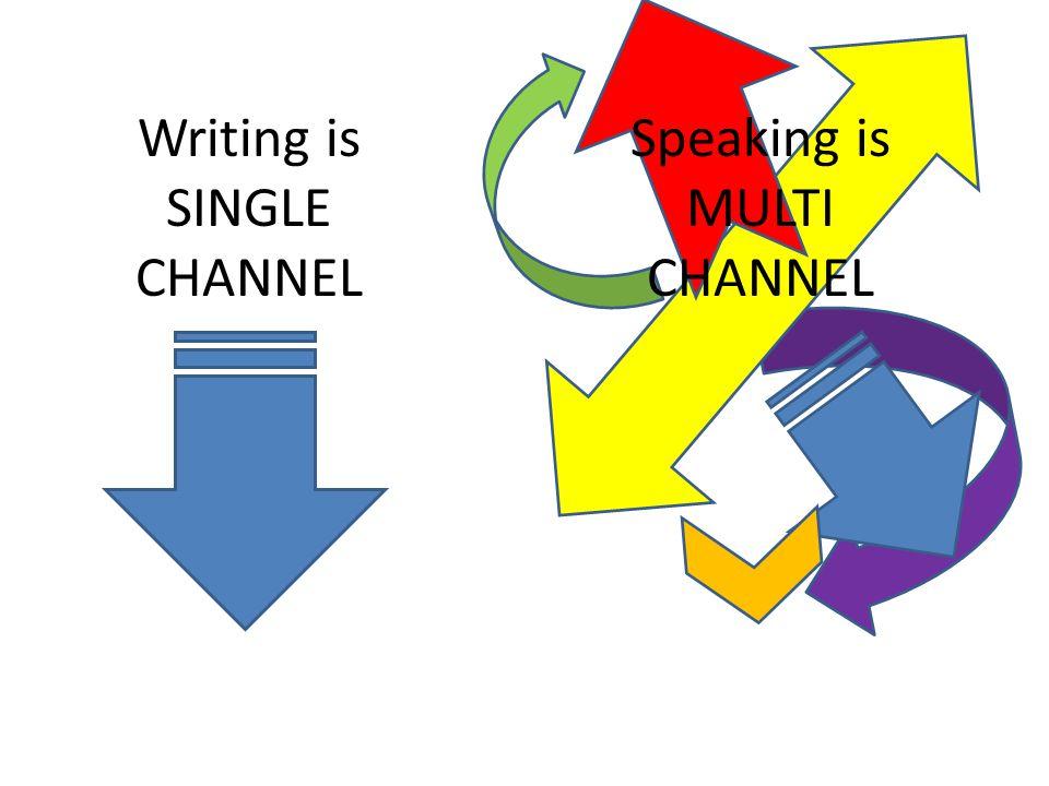 Writing is SINGLE CHANNEL Speaking is MULTI CHANNEL
