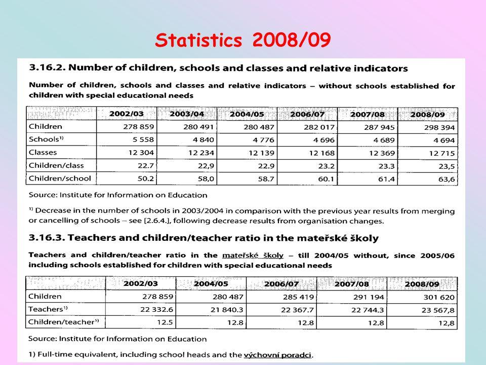 Statistics 2008/09