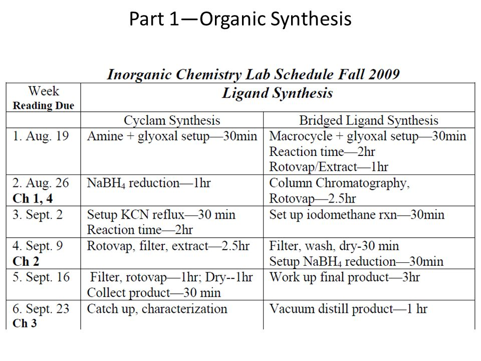 Part 1—Organic Synthesis