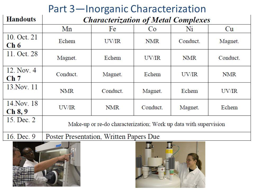 Part 3—Inorganic Characterization