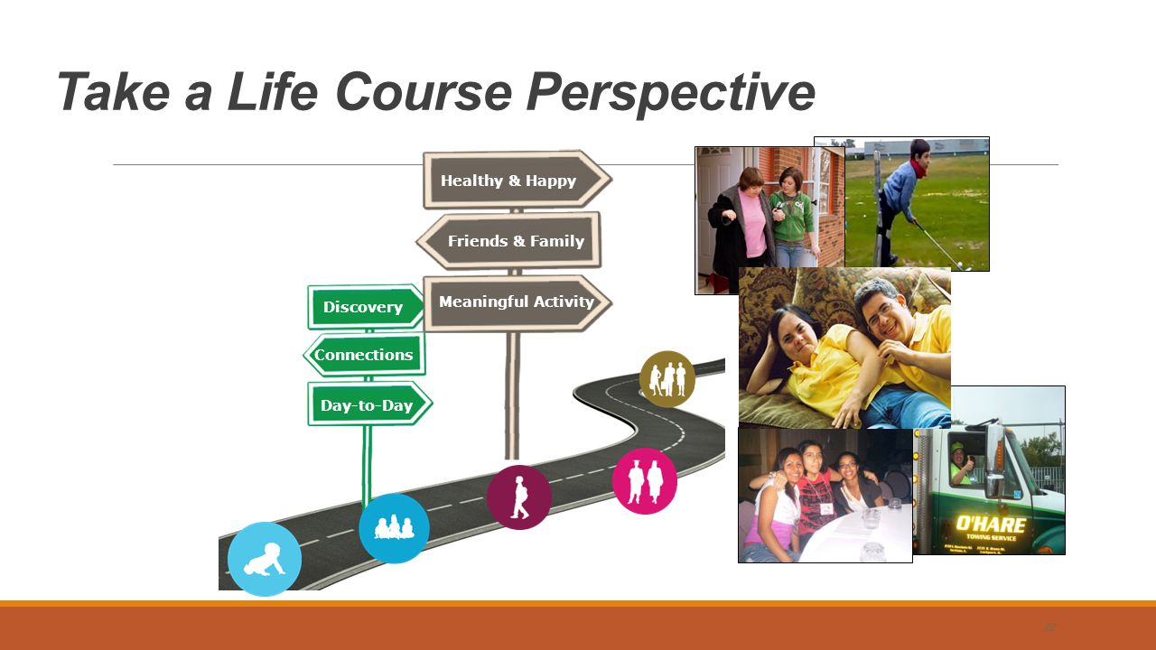 Take a Life Course Perspective 22 Connections Day-to-Day Healthy & Happy Friends & Family Meaningful Activity Discovery
