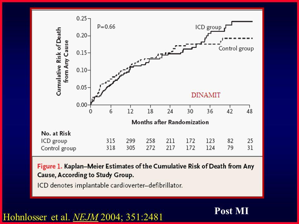 Hohnlosser et al. NEJM 2004; 351:2481 Post MI