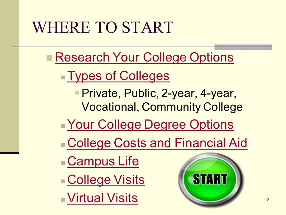 WHERE TO START Research Your College Options Types of Colleges  Private, Public, 2-year, 4-year, Vocational, Community College Your College Degree Op