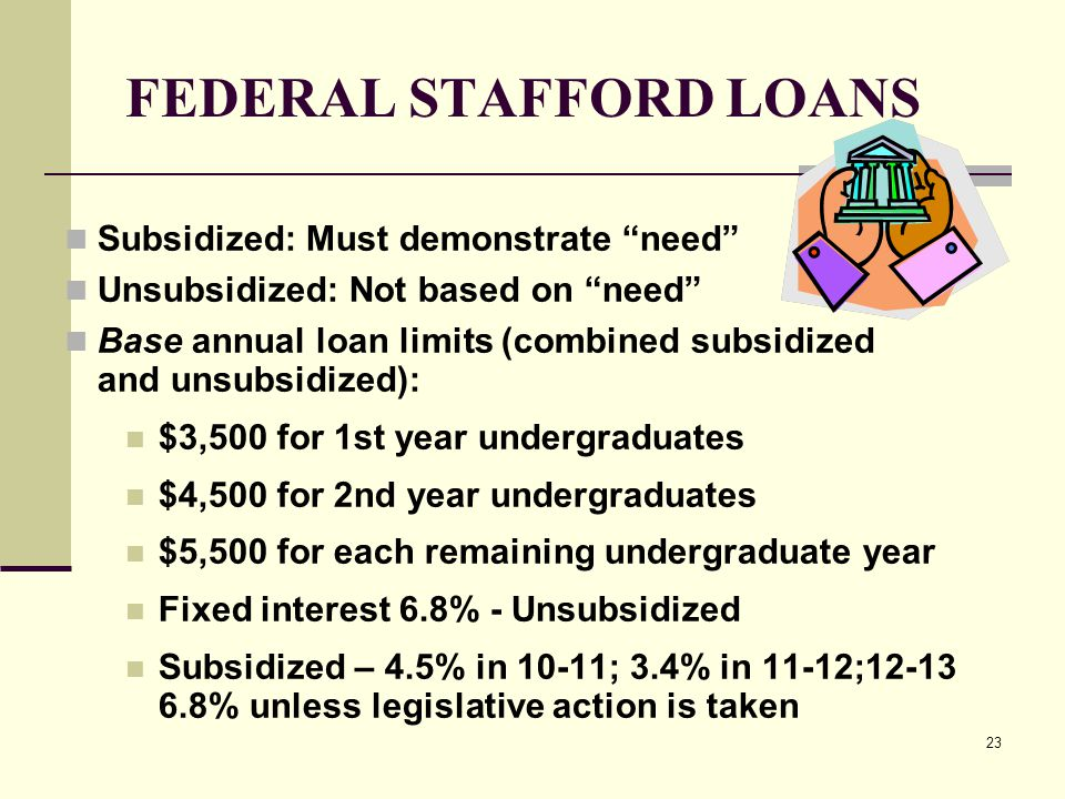 23 FEDERAL STAFFORD LOANS Subsidized: Must demonstrate need Unsubsidized: Not based on need Base annual loan limits (combined subsidized and unsubsidized): $3,500 for 1st year undergraduates $4,500 for 2nd year undergraduates $5,500 for each remaining undergraduate year Fixed interest 6.8% - Unsubsidized Subsidized – 4.5% in 10-11; 3.4% in 11-12;12-13 6.8% unless legislative action is taken