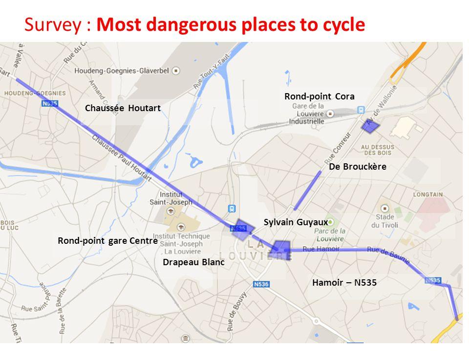 Rond-point Cora Chaussée Houtart De Brouckère Hamoir – N535 Rond-point gare Centre Drapeau Blanc Sylvain Guyaux Survey : Most dangerous places to cycle