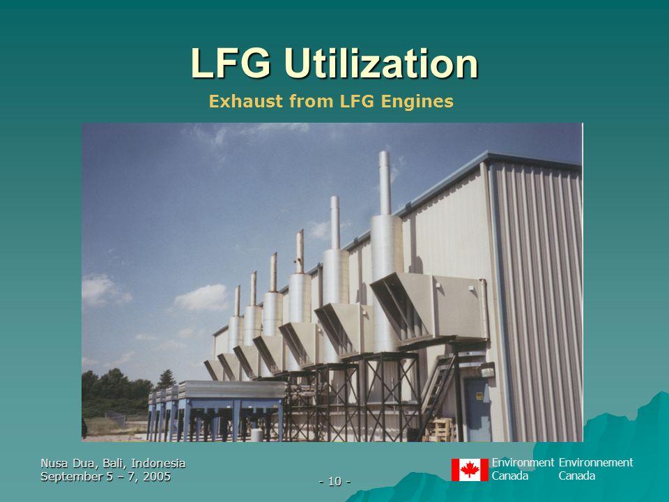 EnvironmentEnvironnementCanada Nusa Dua, Bali, Indonesia September 5 – 7, 2005 - 10 - LFG Utilization Exhaust from LFG Engines