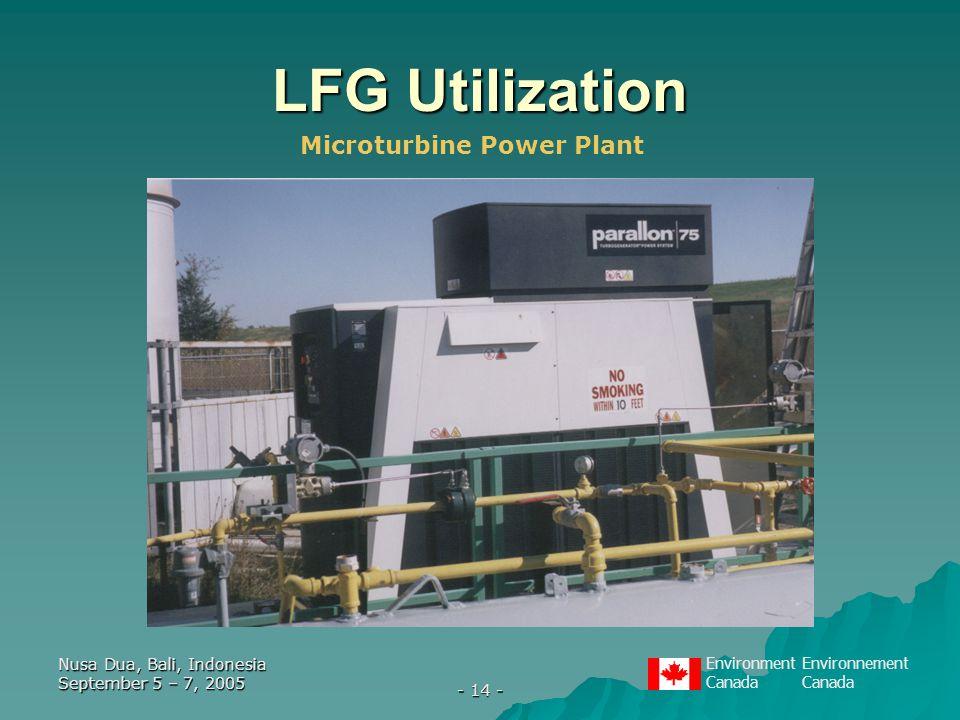 EnvironmentEnvironnementCanada Nusa Dua, Bali, Indonesia September 5 – 7, 2005 - 14 - LFG Utilization Microturbine Power Plant