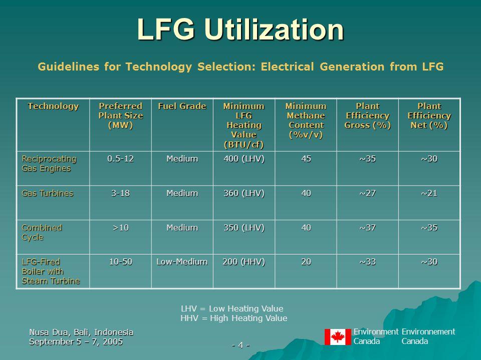 EnvironmentEnvironnementCanada Nusa Dua, Bali, Indonesia September 5 – 7, 2005 - 4 - LFG Utilization Guidelines for Technology Selection: Electrical Generation from LFG Technology Preferred Plant Size (MW) Fuel Grade Minimum LFG Heating Value (BTU/cf) Minimum Methane Content (%v/v) Plant Efficiency Gross (%) Plant Efficiency Net (%) Reciprocating Gas Engines 0.5-12Medium 400 (LHV) 45~35~30 Gas Turbines 3-18Medium 360 (LHV) 40~27~21 Combined Cycle >10Medium 350 (LHV) 40~37~35 LFG-Fired Boiler with Steam Turbine 10-50Low-Medium 200 (HHV) 20~33~30 LHV = Low Heating Value HHV = High Heating Value