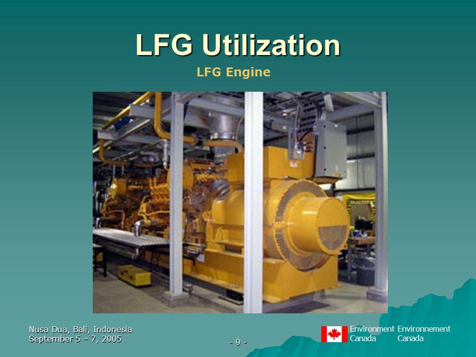 EnvironmentEnvironnementCanada Nusa Dua, Bali, Indonesia September 5 – 7, 2005 - 9 - LFG Utilization LFG Engine