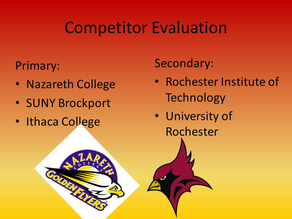Competitor Evaluation Primary: Nazareth College SUNY Brockport Ithaca College Secondary: Rochester Institute of Technology University of Rochester