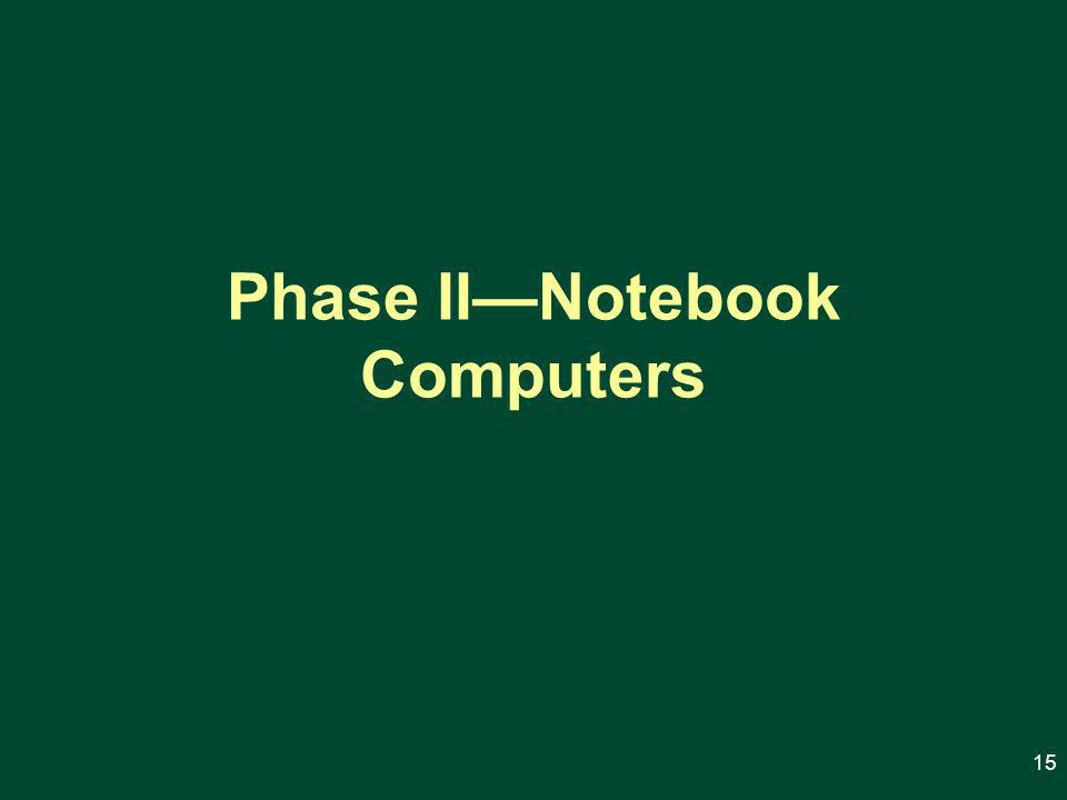 Phase II—Notebook Computers 15