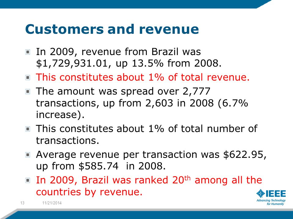 Customers and revenue In 2009, revenue from Brazil was $1,729,931.01, up 13.5% from 2008. This constitutes about 1% of total revenue. The amount was s
