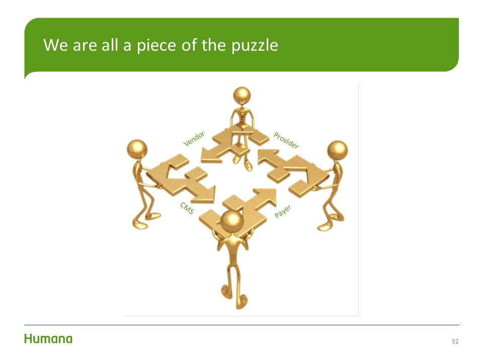 32 We are all a piece of the puzzle Vendor Provider Payer CMS