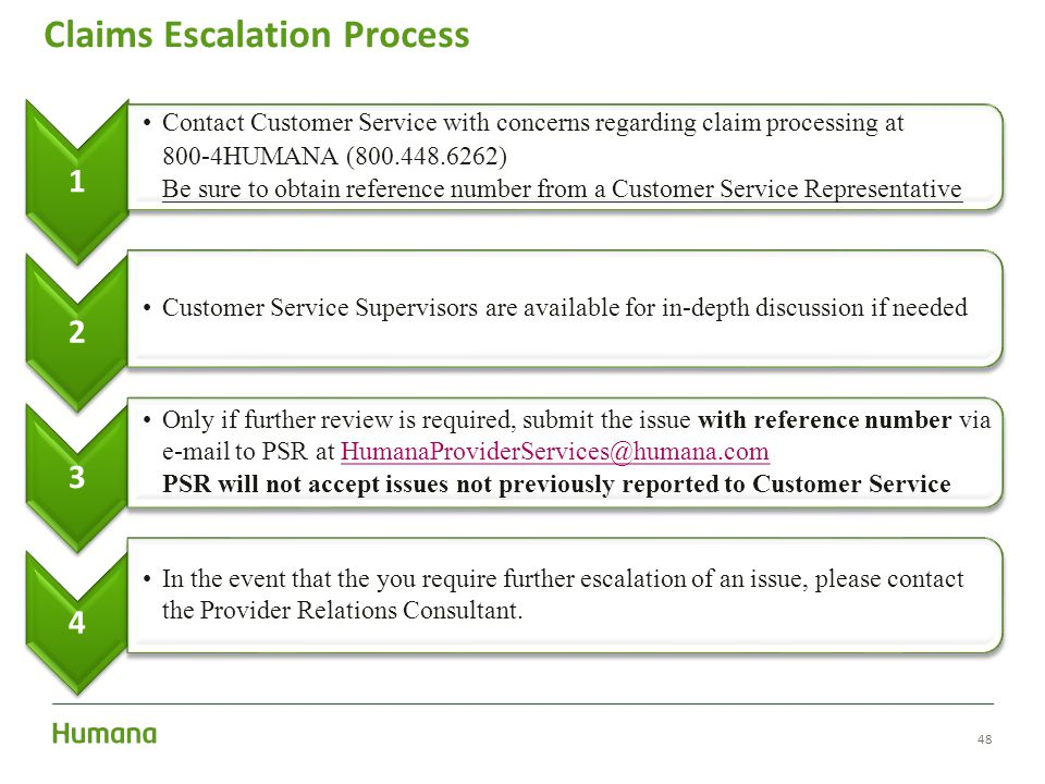 48 Claims Escalation Process 1 Contact Customer Service with concerns regarding claim processing at 800-4HUMANA (800.448.6262) Be sure to obtain refer
