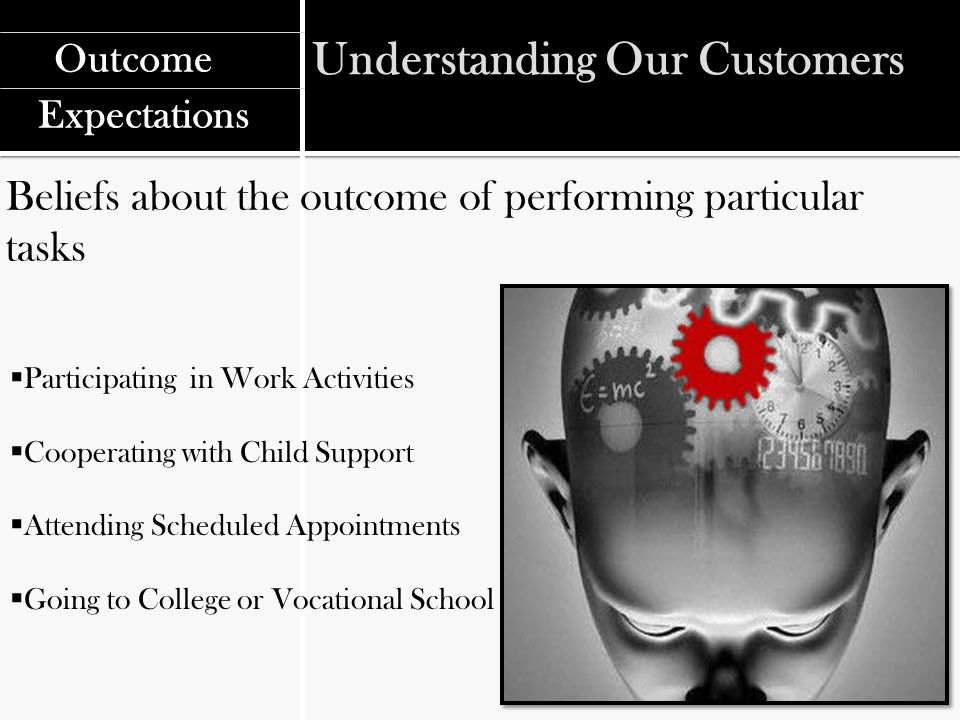 Understanding Our Customers Beliefs about the outcome of performing particular tasks Outcome  Participating in Work Activities  Cooperating with Child Support  Attending Scheduled Appointments  Going to College or Vocational School Expectations