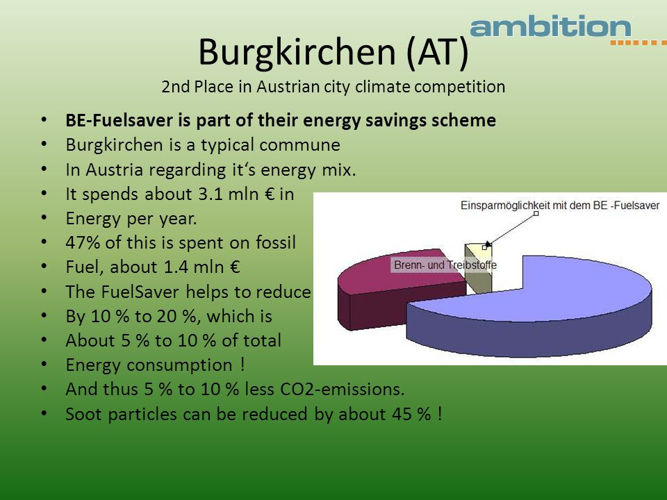 Burgkirchen (AT) 2nd Place in Austrian city climate competition BE-Fuelsaver is part of their energy savings scheme Burgkirchen is a typical commune In Austria regarding it's energy mix.