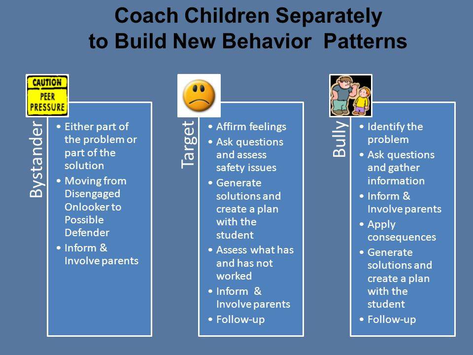 Coach Children Separately to Build New Behavior Patterns Bystander Either part of the problem or part of the solution Moving from Disengaged Onlooker to Possible Defender Inform & Involve parents Target Affirm feelings Ask questions and assess safety issues Generate solutions and create a plan with the student Assess what has and has not worked Inform & Involve parents Follow-up Bully Identify the problem Ask questions and gather information Inform & Involve parents Apply consequences Generate solutions and create a plan with the student Follow-up