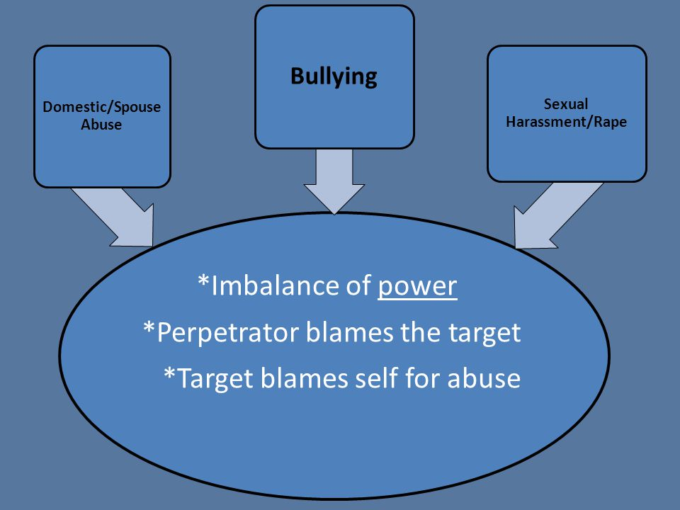 *Imbalance of power *Perpetrator blames the target *Target blames self for abuse Domestic/Spouse Abuse Bullying Sexual Harassment/Rape