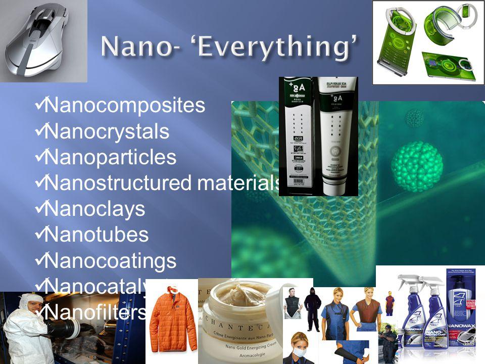 Nanocomposites Nanocrystals Nanoparticles Nanostructured materials Nanoclays Nanotubes Nanocoatings Nanocatalysts Nanofilters