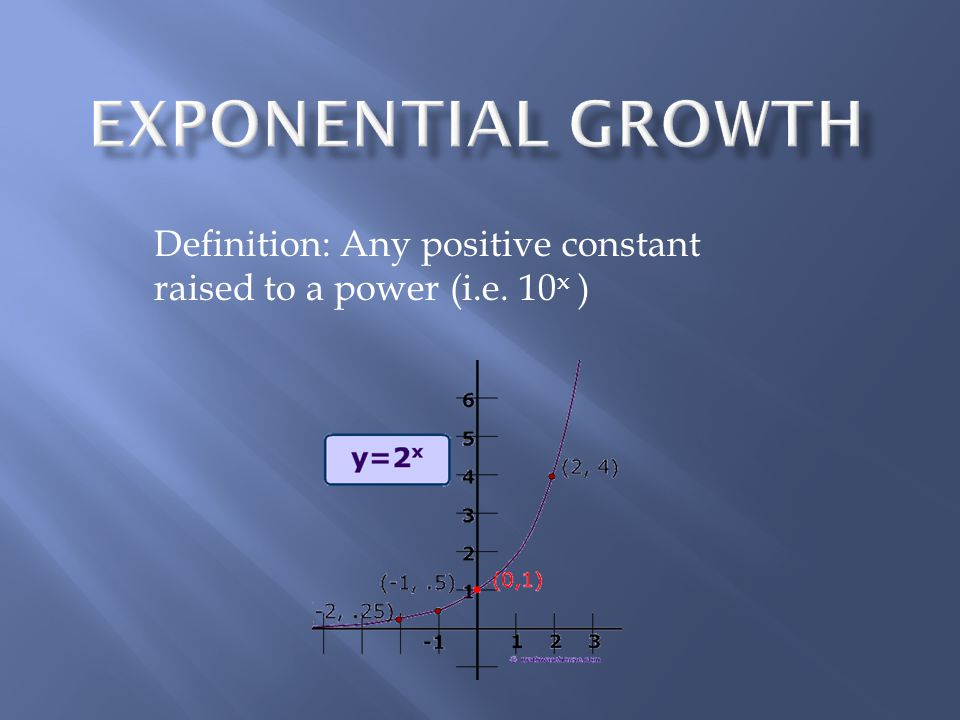 Definition: Any positive constant raised to a power (i.e. 10 x )