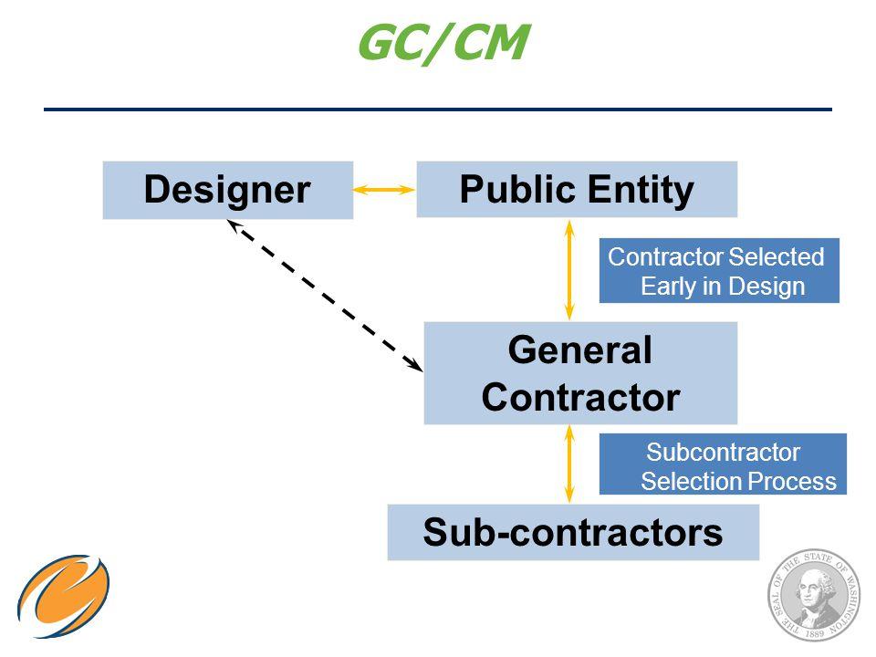 GC/CM DesignerPublic Entity General Contractor Sub-contractors Contractor Selected Early in Design Subcontractor Selection Process