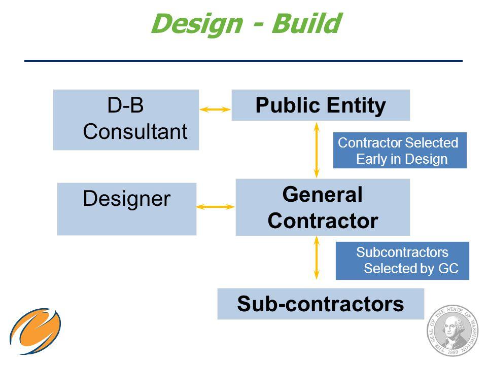 Design - Build Designer Public Entity General Contractor Sub-contractors Contractor Selected Early in Design Subcontractors Selected by GC D-B Consultant