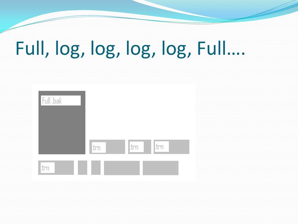 Full, log, log, log, log, Full….