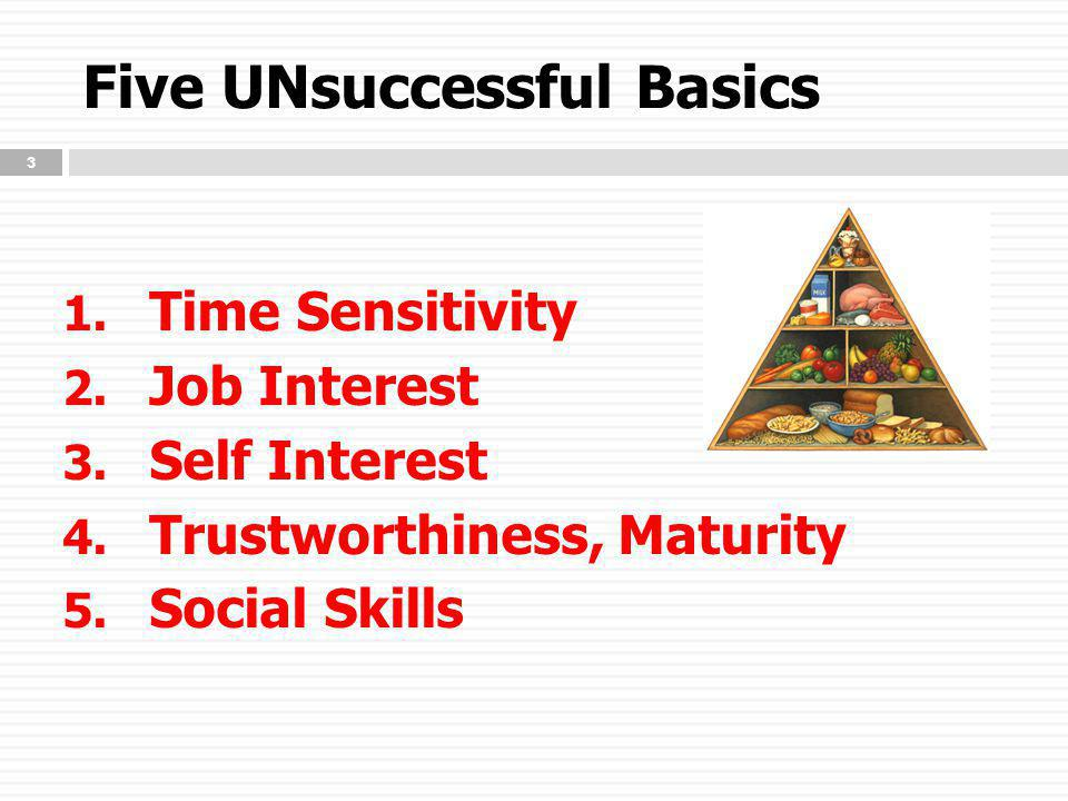 Five UNsuccessful Basics 1. Time Sensitivity 2. Job Interest 3.