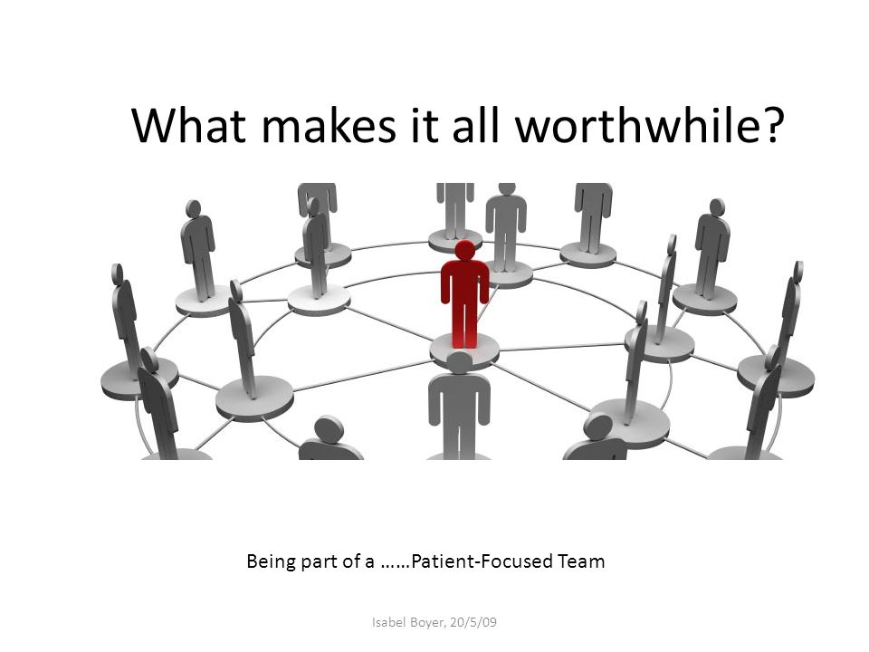 What makes it all worthwhile? Being part of a ……Patient-Focused Team Isabel Boyer, 20/5/09